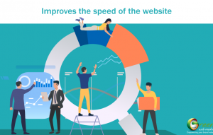 improve website speed