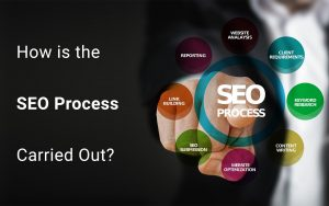 How-is-the-SEO-process-carried-ouT