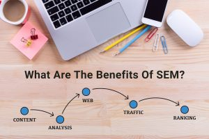 benefits of sem
