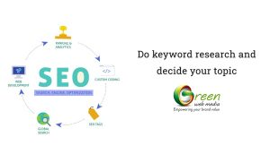 Do-keyword-research-and-decide-your-topic