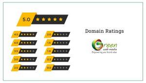 Domain-Ratings