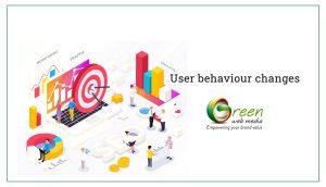 User-behaviour-changes