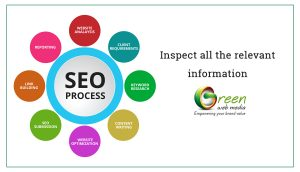 Inspect all the relevant information