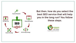 But-then--how-do-you-select-the-best-SEO-service-that-will-help-you-in-the-long-run-You-follow-these-steps.