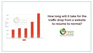 How-long-will-it-take-for-the-traffic-drop-from-a-website-to-resume-to-normal