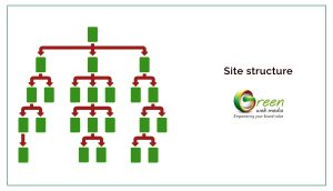 Site-structure