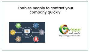 enables-people-to-contact-your-company-quickly